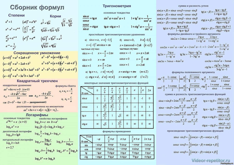 Персональный сайт учителя математики